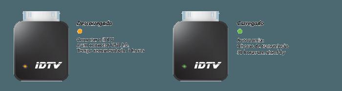 iDTV bateria