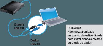 Use o cabo USB para conectar o case ao seu computador